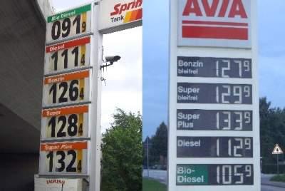 BiodieselPreise